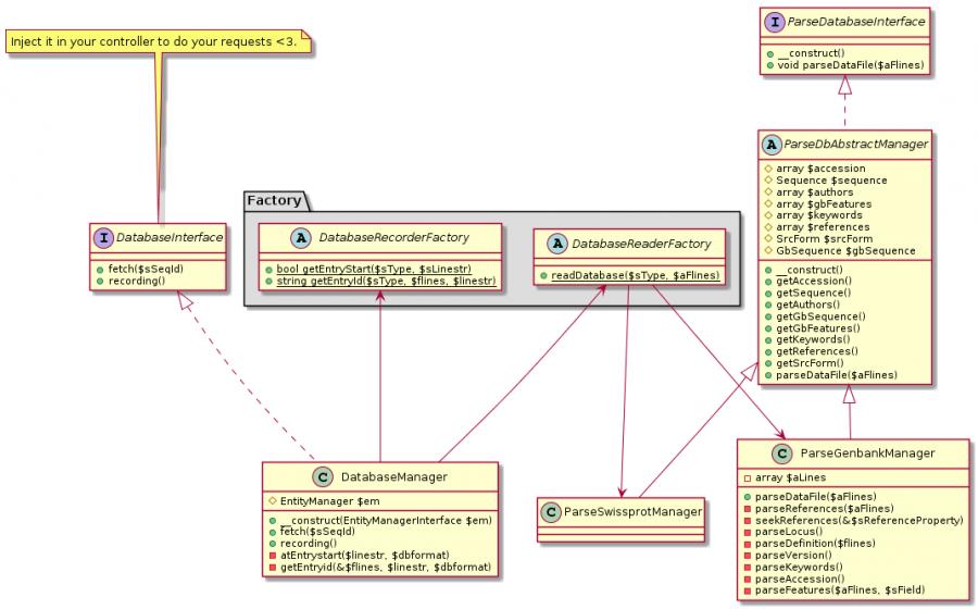 Mon projet de refacto BioPHP – Partie 2 (du design pattern)